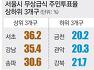 대한민국 무상급식 주민투표 양극화현상 진정한 미래자녀들을 위한 일인가?