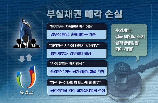 """[정상화뱅크④] 법률분석 """"은행권, 고의성 '업무상배임' 소지"""""""