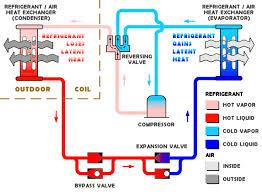 24464C3552DE0CA4200079 Daikin Heat Pump Thermostat Wiring Diagrams on