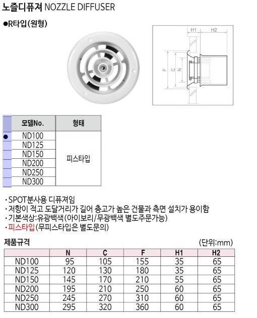 노즐디퓨져(R타입/원형) ND100 (피스타입) 디.에스.인더스트리 제조업체의 전기용품/디퓨져 가격비교 및 판매정보 소개